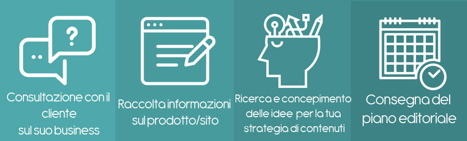 Importanza di un piano editoriale nel content marketing - Infografica