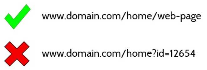 Struttura dell'URL SEO Friendly