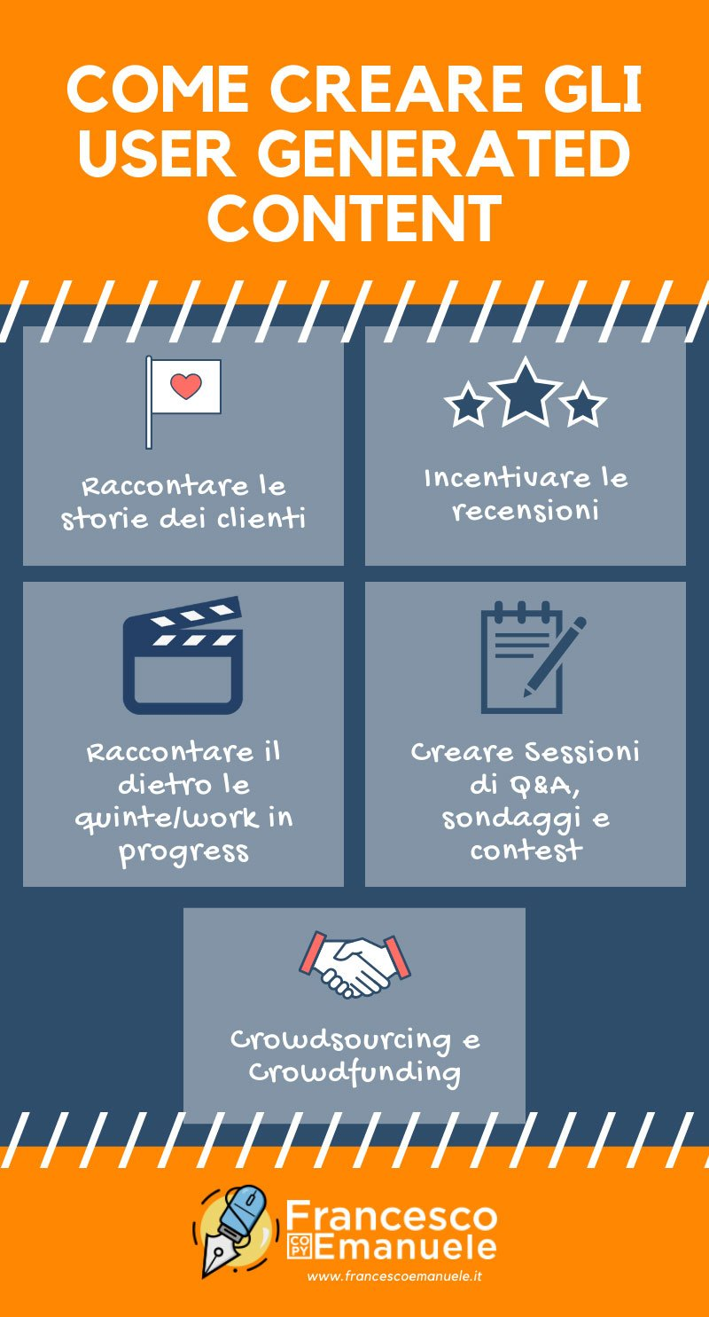 Infografica su come creare gli User Generated Content